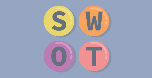 Do a swot analysis 2176x1120px